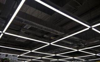 Виды и правила выбора светильников для торгового зала