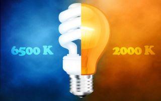 Что такое цветовая температура: холодный или теплый свет, индекс в Кельвинах