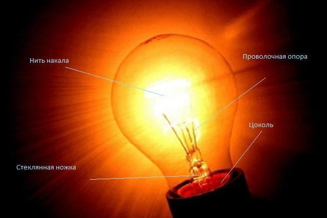 Строение лампы