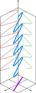 График поляризации линия