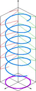 График поляризации круг