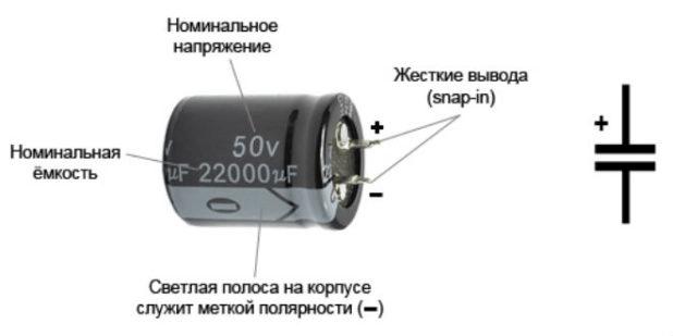Соединение модуля