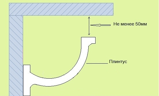 Расстояние между объектами